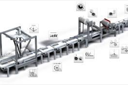Beschleunigte Maschinenentwicklung