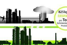 Industrie-Schmierstoffe: Vom Alt- zum Wertstoff