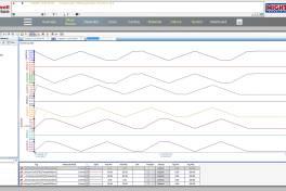HMI-Software erhöht die Bedienerproduktivität