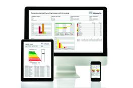 Software für das industrielle IoT und die Smart Factory