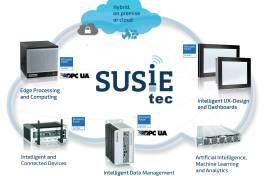 SUSiEtec Plattform unterstützt I 4.0 und Machine-Learning