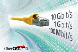 GBit-Ethernet-Option für mikrosekundenschnelle, industrielle Kommunikation