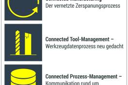 "Neue Seminarreihe ""Digitalisierung in der Fertigung"""