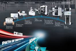 Ganzheitliches Konzept für die Digital Factory