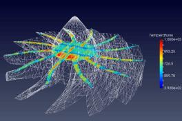 Additive Science optimiert mit Geschwindigkeit