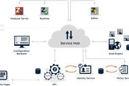 zenon Service Grid: Upgrade zur IIoT-Plattform