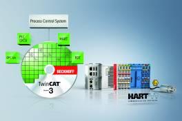 PC-based Control für die Prozesstechnik