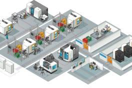 Intelligente Technologien für die Produktion von morgen