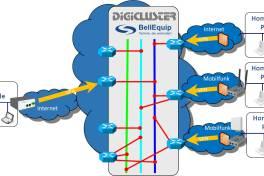 Home-Office mit VPN sicher und einfach umsetzen