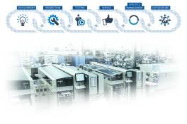 Kontron bündelt produzierenden Unternehmen zu europäischem EMS/ODM-Verbund