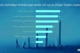 """Tebis Consulting veröffentlicht repräsentative Umfrage """"Marktsituation und künftige Anforderungen im Werkzeug-, Modell- und Formenbau"""""""