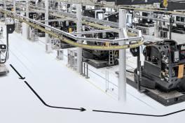 monoBLOCK Excellence Factory – digital und automatisiert