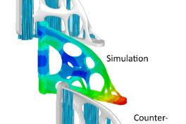 Verbesserte Untersuchungsmöglichkeiten ohne Simulationskenntnisse