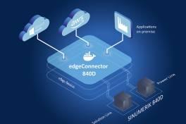 Integration von CNC-Daten in Edge-Anwendungen