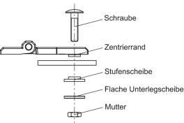 Neue SUPER-Thermoplast CFM-TR Scharniere