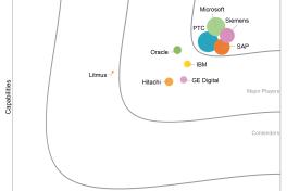 IDC MarketScape platziert Siemens in der Kategorie führender globaler IoT-Plattform-Anbieter