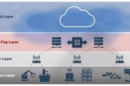 Fog-Computing: Hybrides MES garantiert stabile & sichere Produktion auch bei Cloud-Betrieb