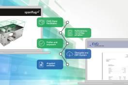Vom CAD-Modell zum Auftrag mit wenigen Klicks