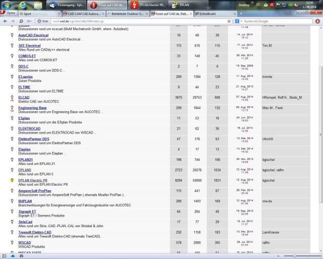 """Der 50.000 Beitrag im Forum """"Eplan Electric P8"""" bei www.cad.de ist seit 12.08. online."""