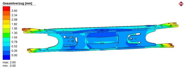 Lichtbogenschweißen in Simufact Welding – Verzüge in einem Koppelmaulquerträger simuliert in Simufact Welding 6.