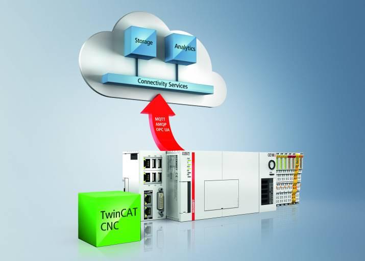 PC-based Control bildet die ideale Basis für den vernetzten und optimierten Betrieb von Werkzeugmaschinen.