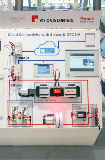 OPC UA-Demo mit Sercos.