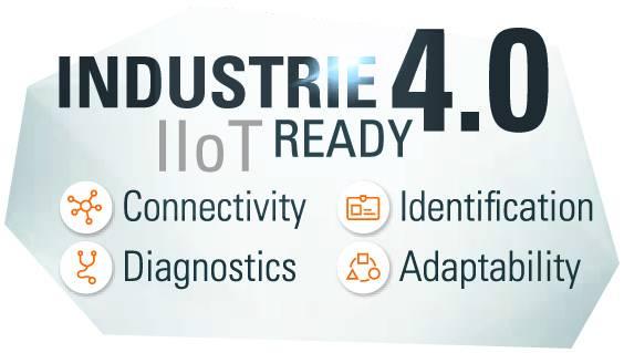 """Kübler hat vier Funktionen definiert, die aussagen, ob ein Produkt """"Industrie 4.0 ready"""" ist."""